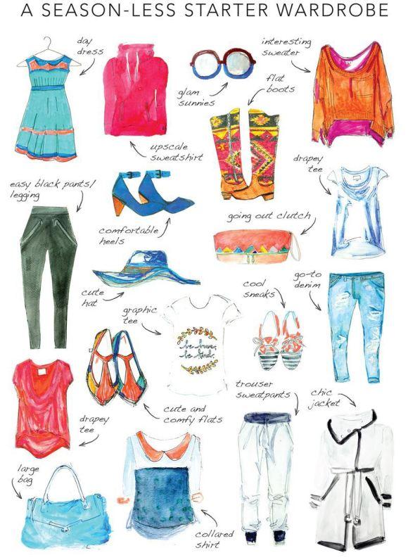 a-season-less-starter-wardrobe-for-moms-2